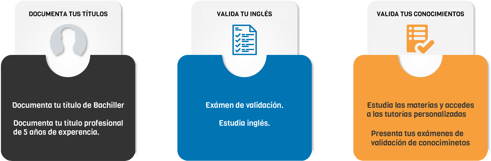 Como es el proceso de validación